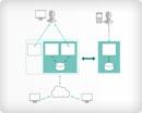 Использование программного обеспечения Trace Care для управления процессами ЦСО