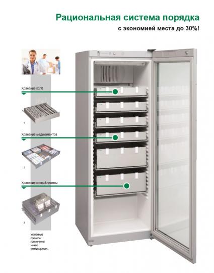 Холодильники медицинские для медикаментов