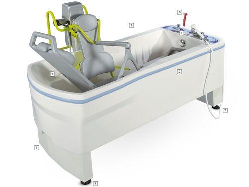 Электрическая медицинская ванна, регулируемая по высоте