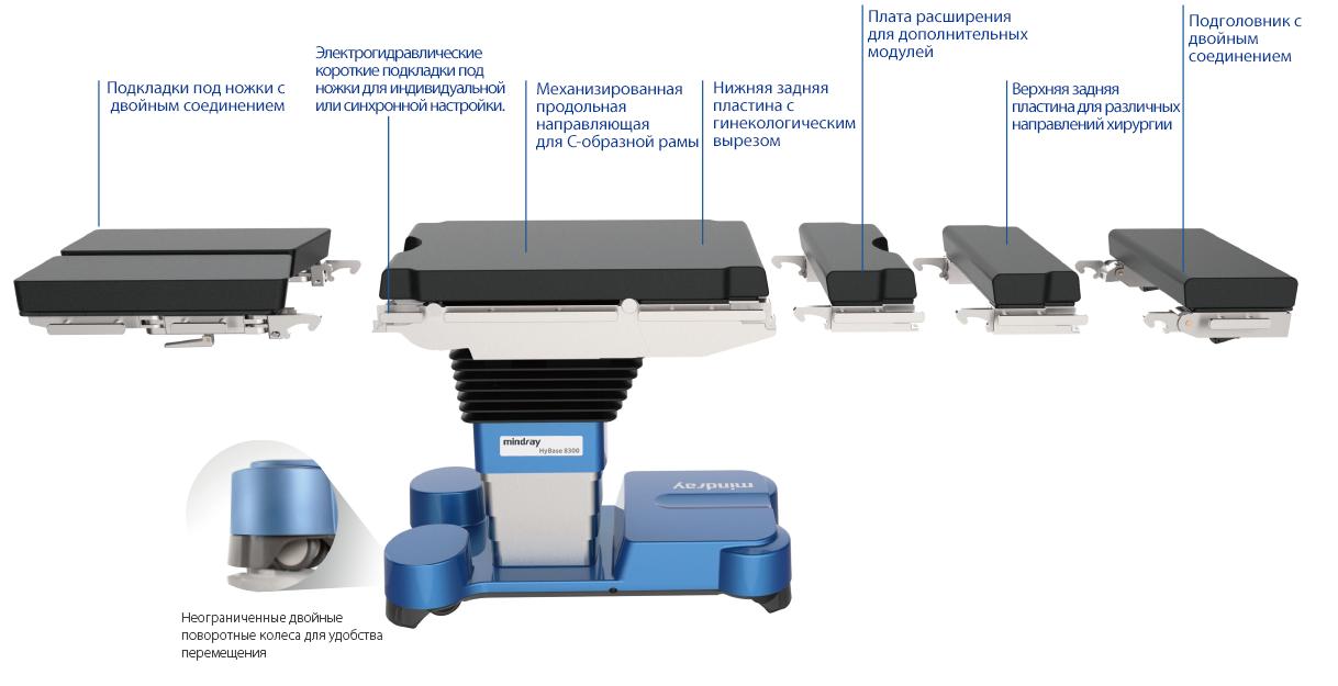Электрогидравлический операционный стол HyBase 8300/8500