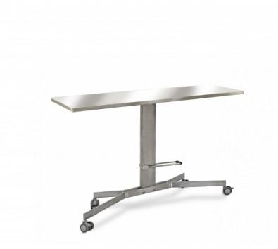 Медицинские инструментальные столы