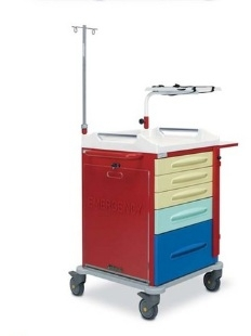 Тележка медицинская для отделения скорой помощи 16-FP632